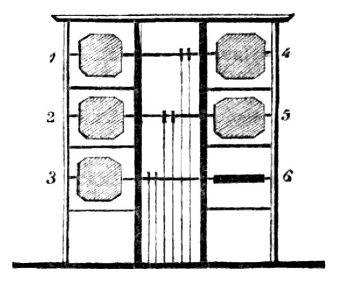 Murray_Shutter_Telegraph_1795.png